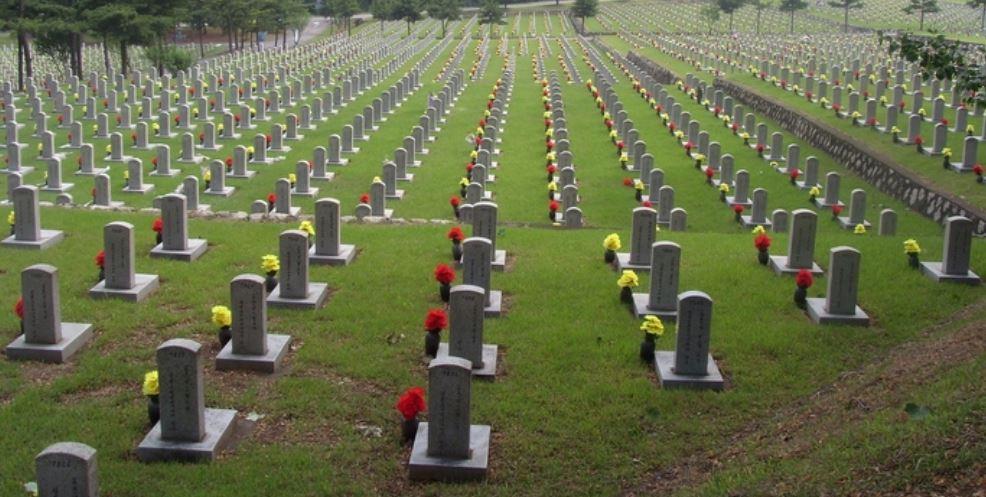 Drömtydning kyrkogård: Drömmar Betydelse, Symboler