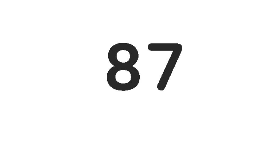 Numerologi 87