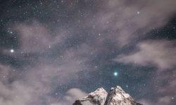 Horoskop: 6 maj stjärntecken